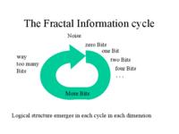 infocycle